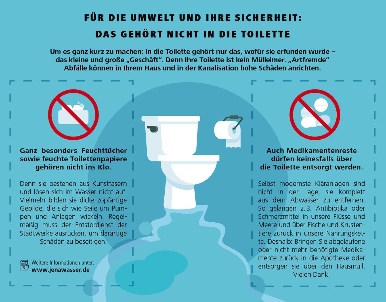 Zu Ihrer Sicherheit: Übersicht der Dinge, die nicht in die Toilette gehören